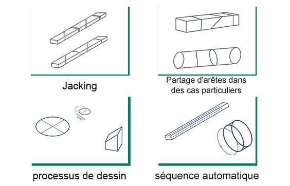 Logiciel intelligent de fonçage de tuyaux